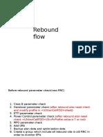 Rebound Flow