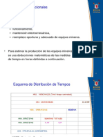 2 Indices Operacionales.pdf