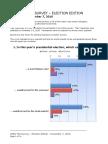 CNBC Fed Survey - Election Edition - Nov 7, 2016