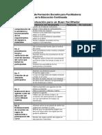 Check List de Evaluacion de Facilitadores