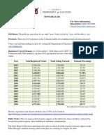 Election Fact Sheet 2016