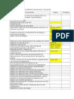 Homologación Documentos SST