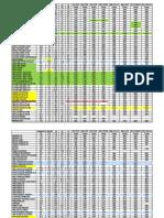 Tablas FEDNA 2010_2016 (1) (1)