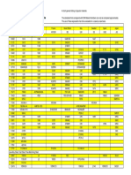 InternationalMaterialGradeComparisonTable.pdf