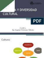 Conceptualización Cultura y Diversidad Cultural