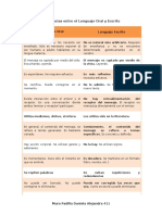 Diferencias Entre El Lenguaje Oral y Escrito