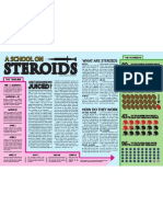 University of Waterloo Steroid Scandal Infographic