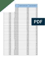 PRACTICA2-B-FUNCIONES DE FECHA.xlsx
