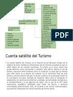 Cuenta Satelite