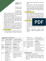Rangkuman Internal Audit untuk UTS