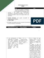 Resumen Preparatorio Civil II