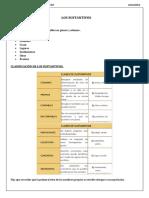 Los Sustantivos 1º ESO - Esquemas y actividades