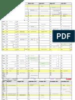 Year Plan 2017