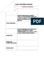 Heat Treatment Worksheet