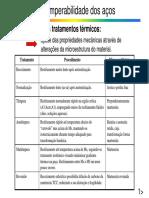 lmcm1_aula8.pdf