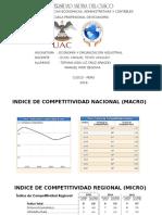 Org. Industrial