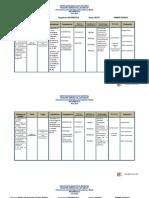 Estructura Curricular Informatica Basica y Media 2016