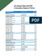 503_Daftar_Sekolah_dengan_Indeks_Integritas_Tertinggi.pdf