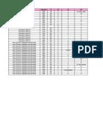 Entrada de Dados Pesquisa - Madureira 2016