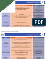Fiche Évaluation Des Risques Professionnels - 05 - Entretien Des Espaces Verts