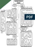 estereotipos de genero 5ª.pptx