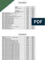 Comissão de Patrimônio - Gestão 2008-2010