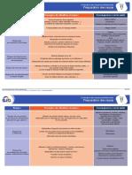 Fiche Évaluation Des Risques Professionnels - 11 - Préparation Des Repas (1)