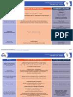 Fiche Évaluation Des Risques Professionnels - 16 - Travaux Sur Voirie (1)