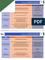 Fiche Évaluation Des Risques Professionnels - 17 - Entretien Des Installations Aquatiques (1)