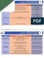 Fiche Évaluation Des Risques Professionnels - 19 - Collecte Et Manipulation Des Déchets (1)