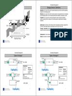 Mod 19 Stormwater Management WS Part2