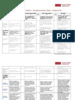 ms-argumentationtask-grades6-8 design rubric