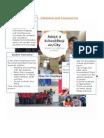 Brief CSR Proposal - SOS_Taj