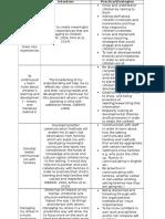 goals summative evaluation