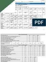 Pesquisa de Avaliação de Condomínios (Questionário)
