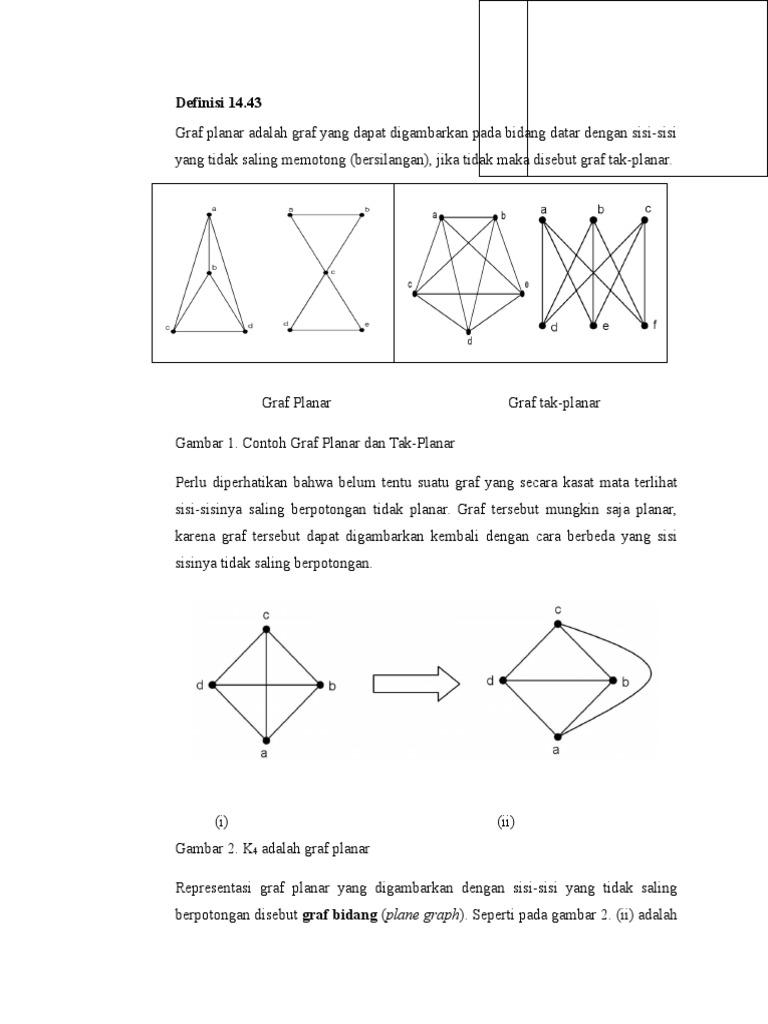 Definisi 1443 dan teorema 1446 ccuart Gallery