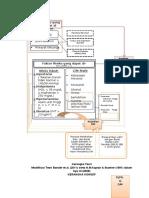 Theoritical Model FR PJPD & DM