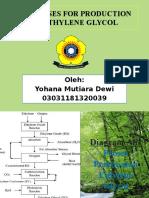 Uraian Proses Pembuatan Ethylene Glycol