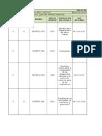 Actividad Matriz Legal EVIDENCIA CUATRO ACTIVIDAD 1.xlsx