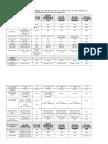 Tabulation of Design Standards.doc