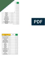 Inventory Balance - Full