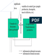 Apunte Diagrama de Gobierno