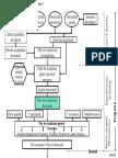Apunte Estudio y Desarrollo de Un Producto I