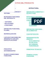 Aspectos Funcional y Estructural Del Producto