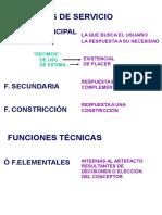 Funciones de Servicio I