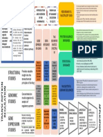 Introduction and Overview of Bioinformatics