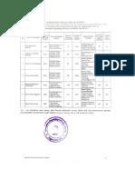 Diploma Transfer List