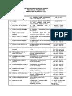 Daftar Nama Perusahaan Pengelola Pertambangan
