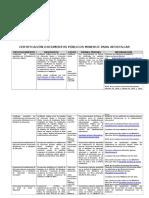 Matriz Documentos Publicos Mineduc 2016