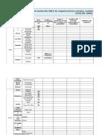 Matriz Nivelación Vinculación Con Organizaciones Sociales (1)